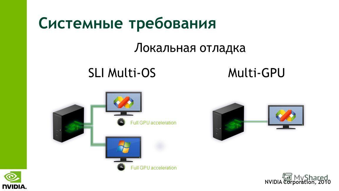 NVIDIA Corporation, 2010 Системные требования Full GPU acceleration SLI Multi-OSMulti-GPU Локальная отладка