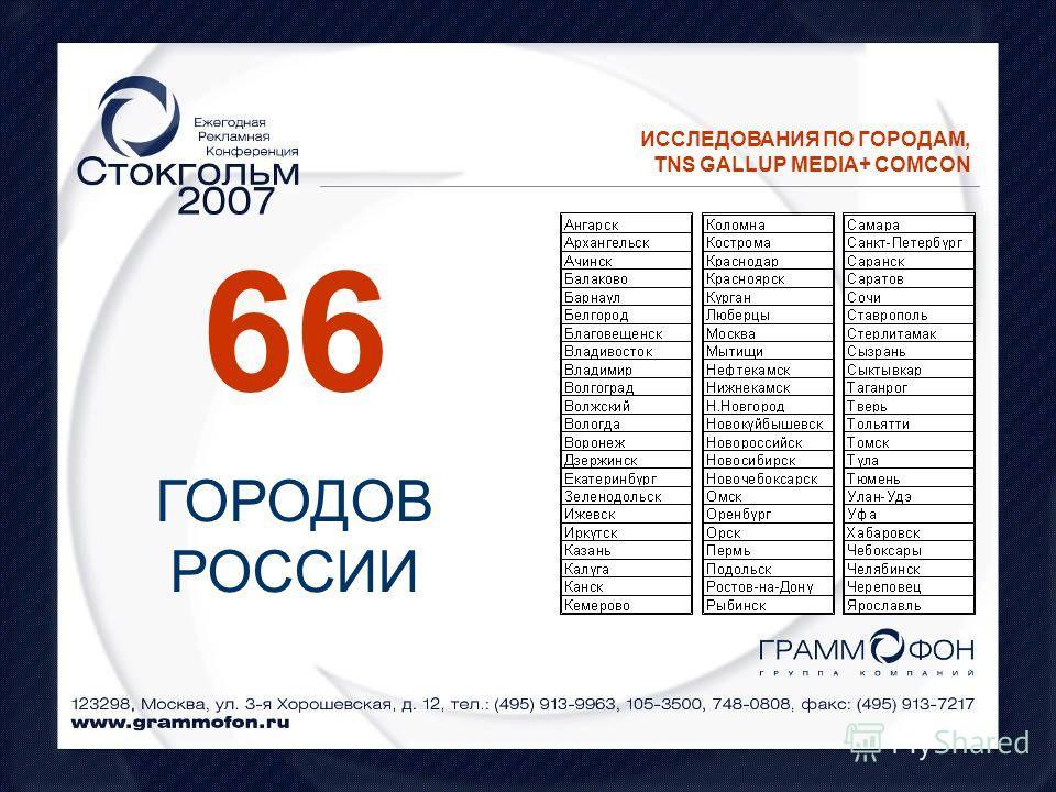 ИССЛЕДОВАНИЯ ПО ГОРОДАМ, TNS GALLUP MEDIA+ COMCON 66 ГОРОДОВ РОССИИ