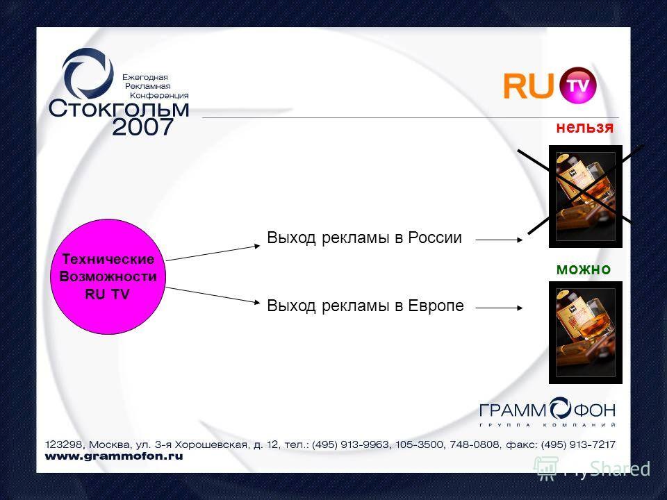 Технические Возможности RU TV Выход рекламы в России Выход рекламы в Европе нельзя можно