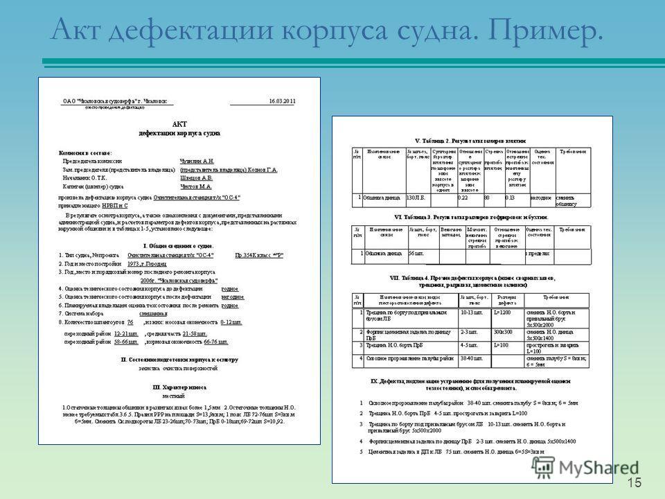 15 Акт дефектации корпуса судна. Пример.