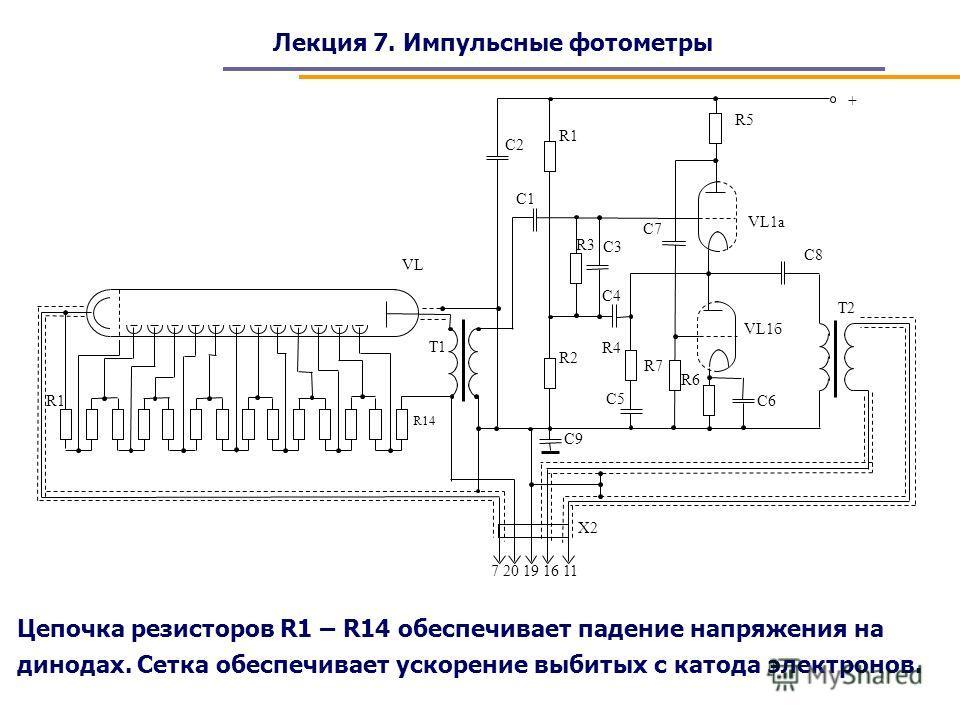 Лекция 7. Импульсные фотометры Цепочка резисторов R1 – R14 обеспечивает падение напряжения на динодах. Сетка обеспечивает ускорение выбитых с катода электронов.