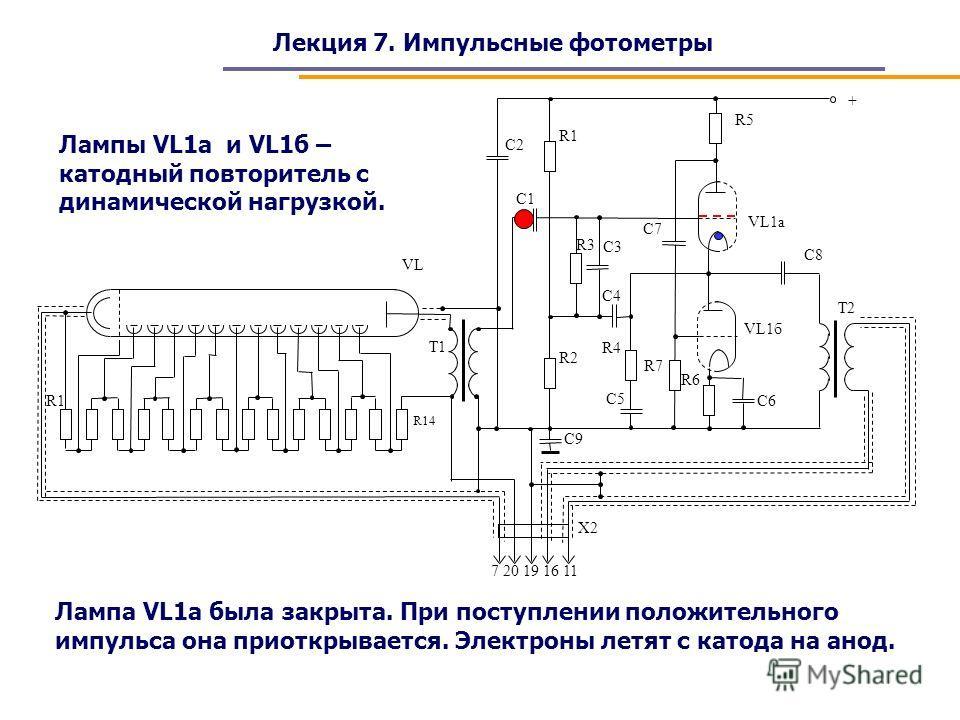 Лекция 7. Импульсные фотометры Лампы VL1a и VL1б – катодный повторитель с динамической нагрузкой. Лампа VL1a была закрыта. При поступлении положительного импульса она приоткрывается. Электроны летят с катода на анод.