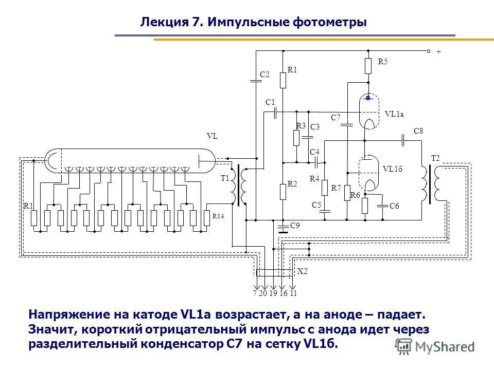 Лекция 7. Импульсные фотометры Напряжение на катоде VL1a возрастает, а на аноде – падает. Значит, короткий отрицательный импульс с анода идет через разделительный конденсатор С7 на сетку VL1б.