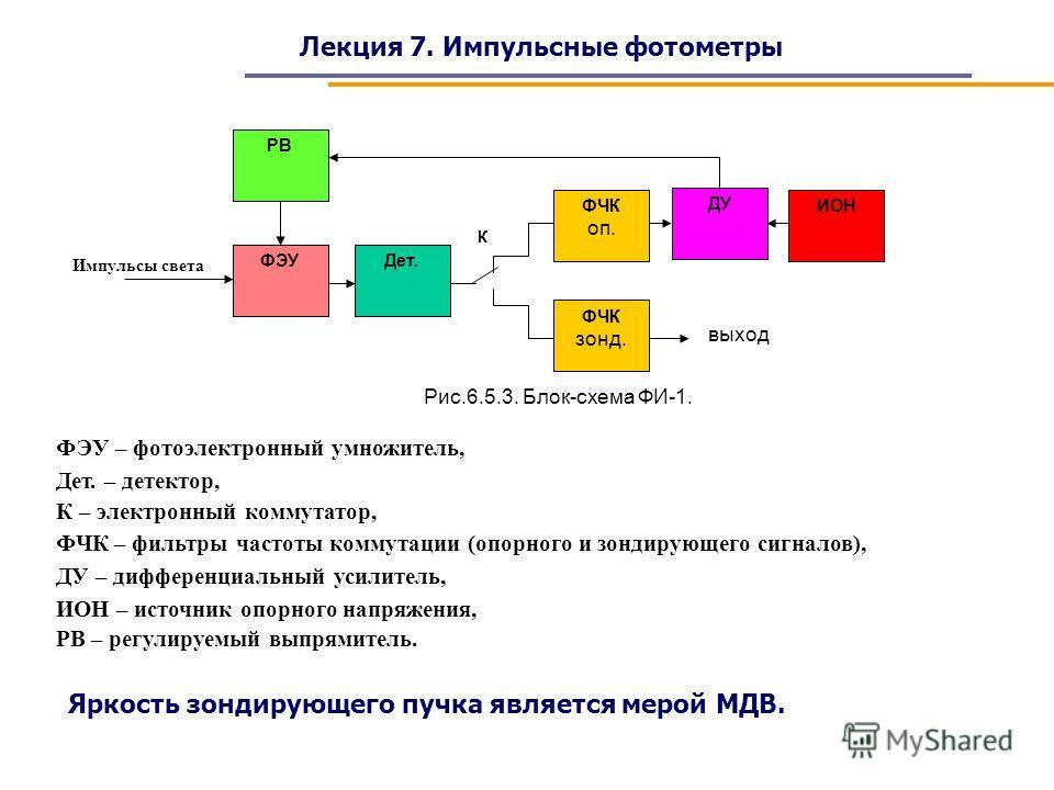 Лекция 7. Импульсные фотометры К ФЭУ РВ Дет. ФЧК зонд. ФЧК оп. ДУ ИОН выход Рис.6.5.3. Блок-схема ФИ-1. Импульсы света Яркость зондирующего пучка является мерой МДВ. ФЭУ – фотоэлектронный умножитель, Дет. – детектор, ФЧК – фильтры частоты коммутации