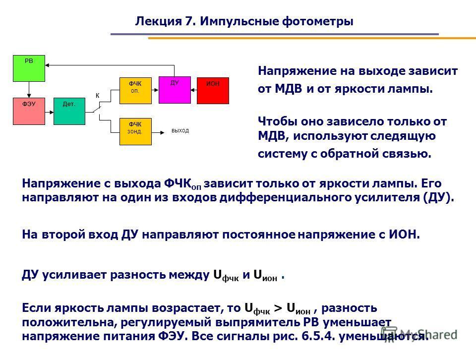 Лекция 7. Импульсные фотометры К ФЭУ РВ Дет. ФЧК зонд. ФЧК оп. ДУ ИОН выход Напряжение на выходе зависит от МДВ и от яркости лампы. Чтобы оно зависело только от МДВ, используют следящую систему с обратной связью. Напряжение с выхода ФЧК оп зависит то