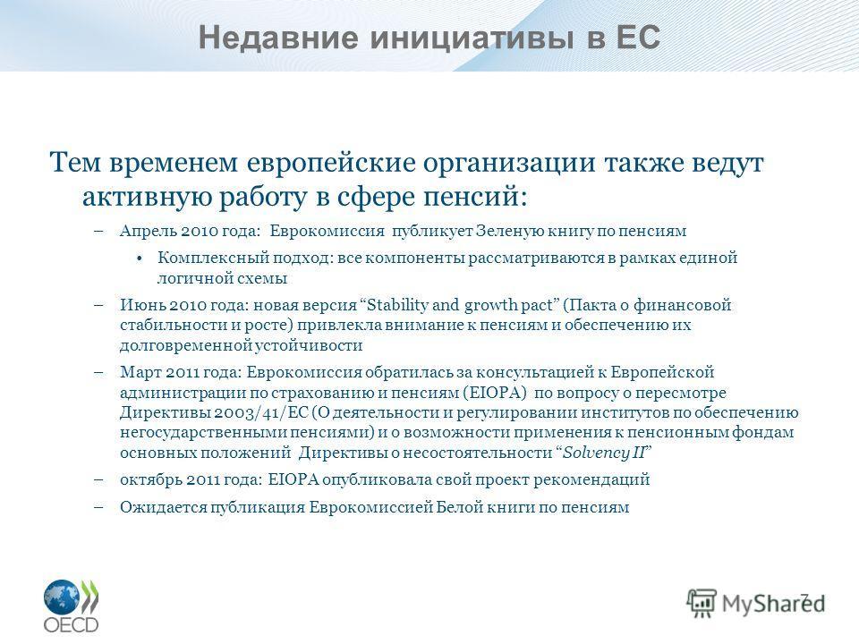 Недавние инициативы в ЕС Тем временем европейские организации также ведут активную работу в сфере пенсий: –Апрель 2010 года: Еврокомиссия публикует Зеленую книгу по пенсиям Комплексный подход: все компоненты рассматриваются в рамках единой логичной с