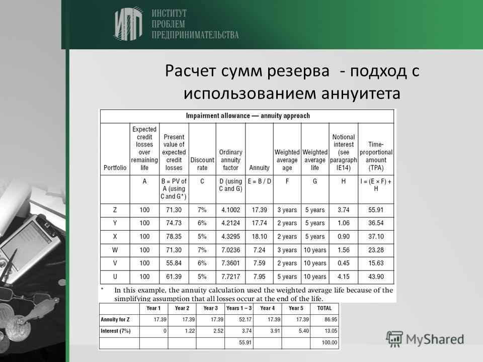 Расчет сумм резерва - подход с использованием аннуитета