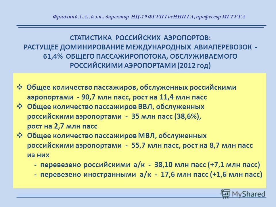 СТАТИСТИКА РОССИЙСКИХ АЭРОПОРТОВ: РАСТУЩЕЕ ДОМИНИРОВАНИЕ МЕЖДУНАРОДНЫХ АВИАПЕРЕВОЗОК - 61,4% ОБЩЕГО ПАССАЖИРОПОТОКА, ОБСЛУЖИВАЕМОГО РОССИЙСКИМИ АЭРОПОРТАМИ (2012 год) Общее количество пассажиров, обслуженных российскими аэропортами - 90,7 млн пасс, р