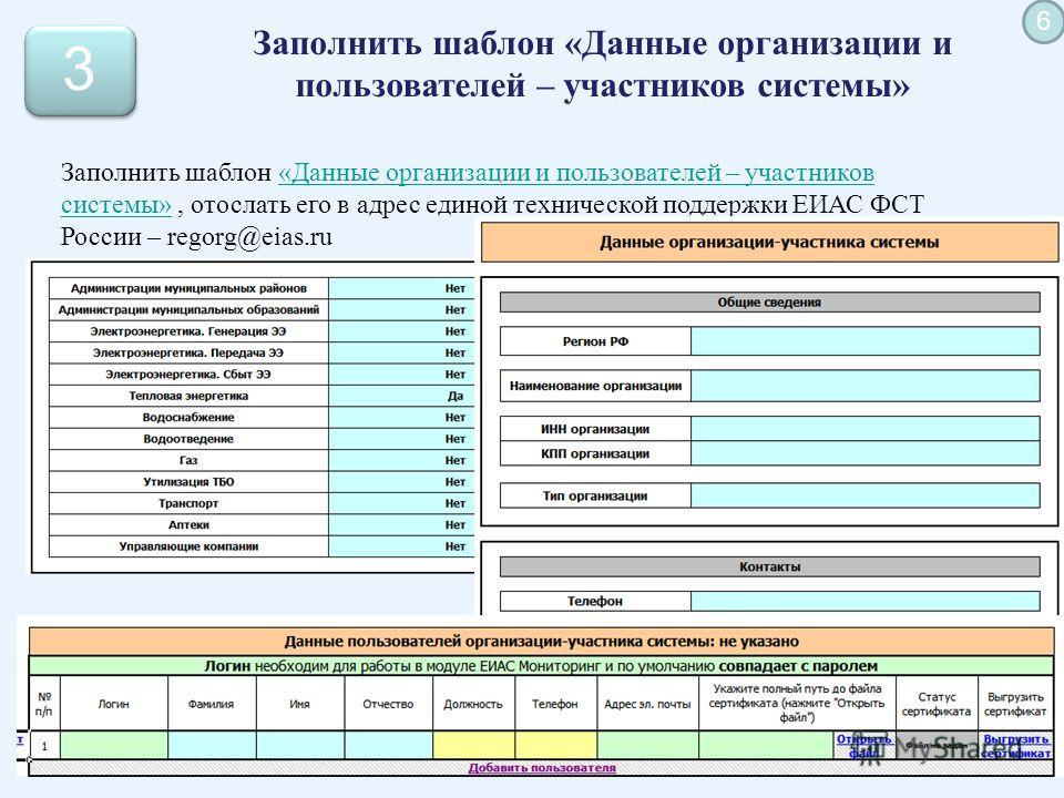 5 Приобрести юридически-значимую ЭЦП и лицензию на соответствующий крипто-провайдер 2 Приобрести юридически-значимую ЭЦП, крипто-провайдер КриптоПро CSP и лицензию на него в удостоверяющем центре участников СДУЦ ФСТ России по Костромской области: 1.