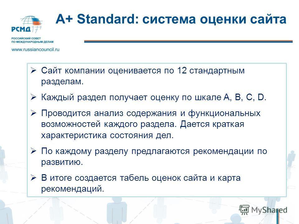 A+ Standard: система оценки сайта Сайт компании оценивается по 12 стандартным разделам. Каждый раздел получает оценку по шкале A, B, C, D. Проводится анализ содержания и функциональных возможностей каждого раздела. Дается краткая характеристика состо
