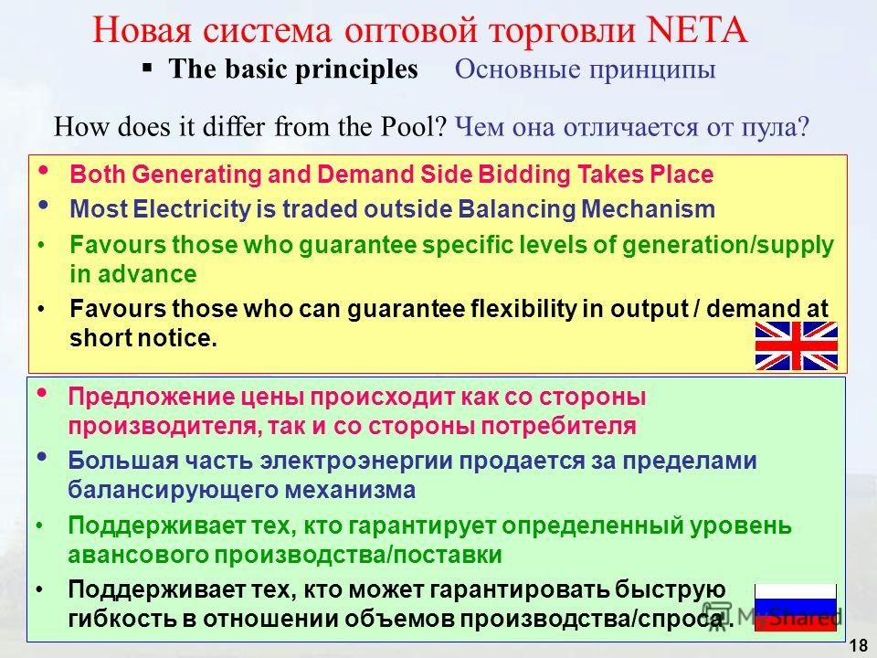18 The basic principles Основные принципы Новая система оптовой торговли NЕТА How does it differ from the Pool? Чем она отличается от пула? Both Generating and Demand Side Bidding Takes Place Most Electricity is traded outside Balancing Mechanism Fav