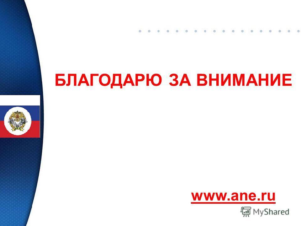 БЛАГОДАРЮ ЗА ВНИМАНИЕ www.ane.ru