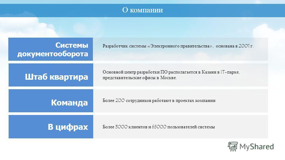 Системы документооборота Штаб квартира Команда В цифрах Разработчик системы «Электронного правительства», основана в 2001 г. Основной центр разработки ПО располагается в Казани в IT-парке, представительские офисы в Москве. Более 200 сотрудников работ