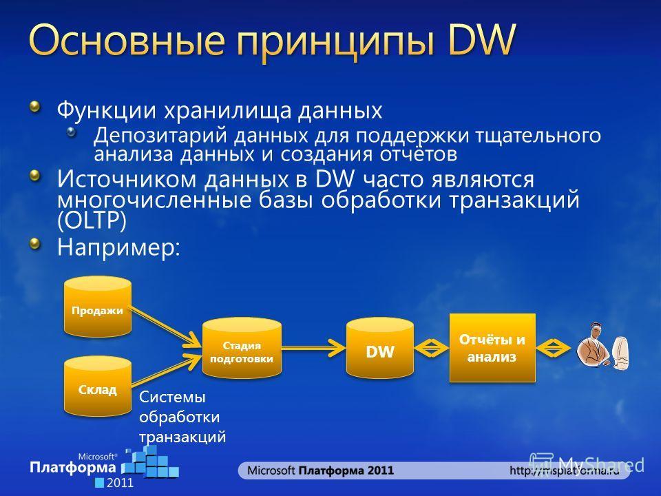 Функции хранилища данных Депозитарий данных для поддержки тщательного анализа данных и создания отчётов Источником данных в DW часто являются многочисленные базы обработки транзакций (OLTP) Например: Продажи Склад Системы обработки транзакций Стадия