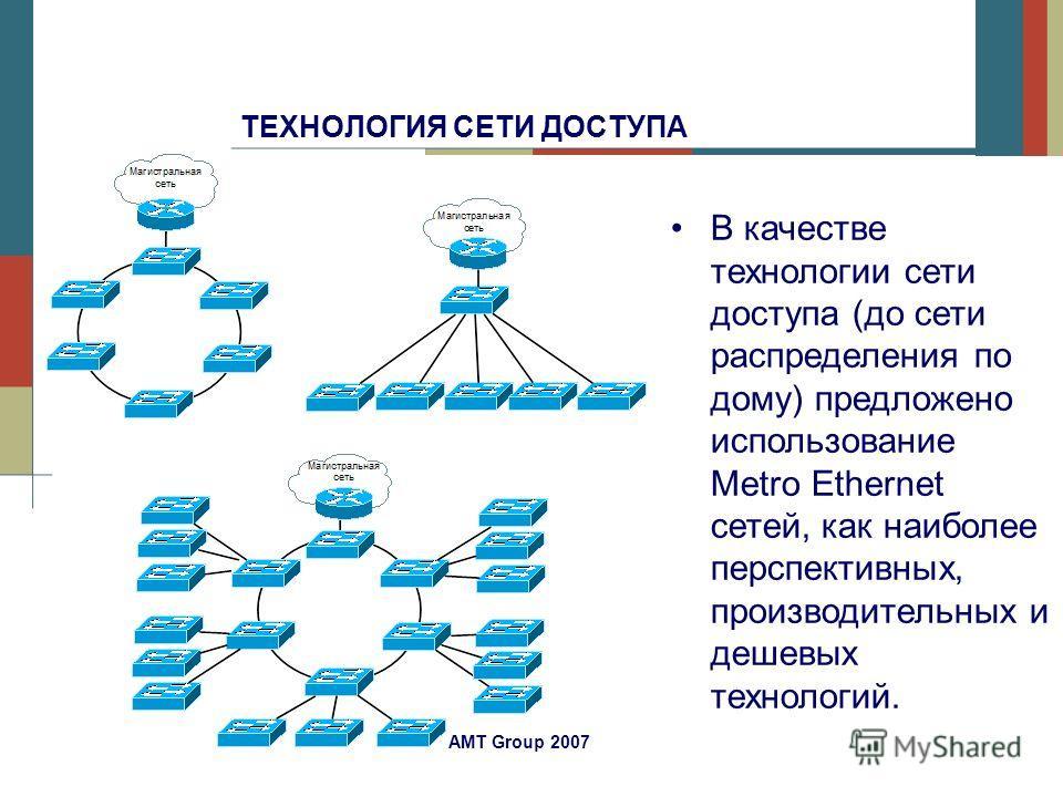 AMT Group 2007 ТЕХНОЛОГИЯ СЕТИ ДОСТУПА В качестве технологии сети доступа (до сети распределения по дому) предложено использование Metro Ethernet сетей, как наиболее перспективных, производительных и дешевых технологий.