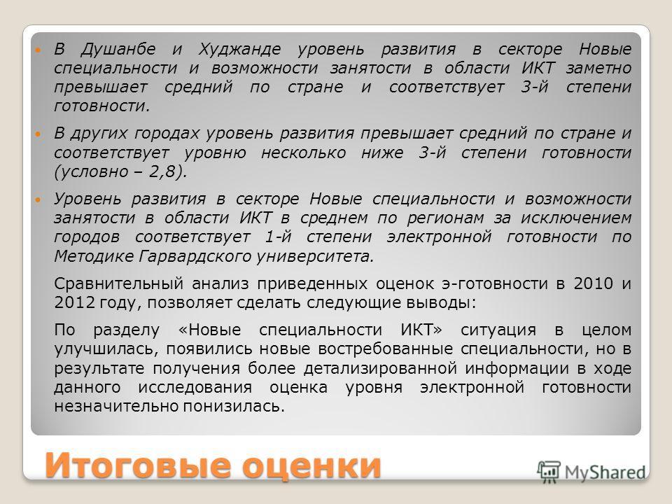 Итоговые оценки В Душанбе и Худжанде уровень развития в секторе Новые специальности и возможности занятости в области ИКТ заметно превышает средний по стране и соответствует 3-й степени готовности. В других городах уровень развития превышает средний