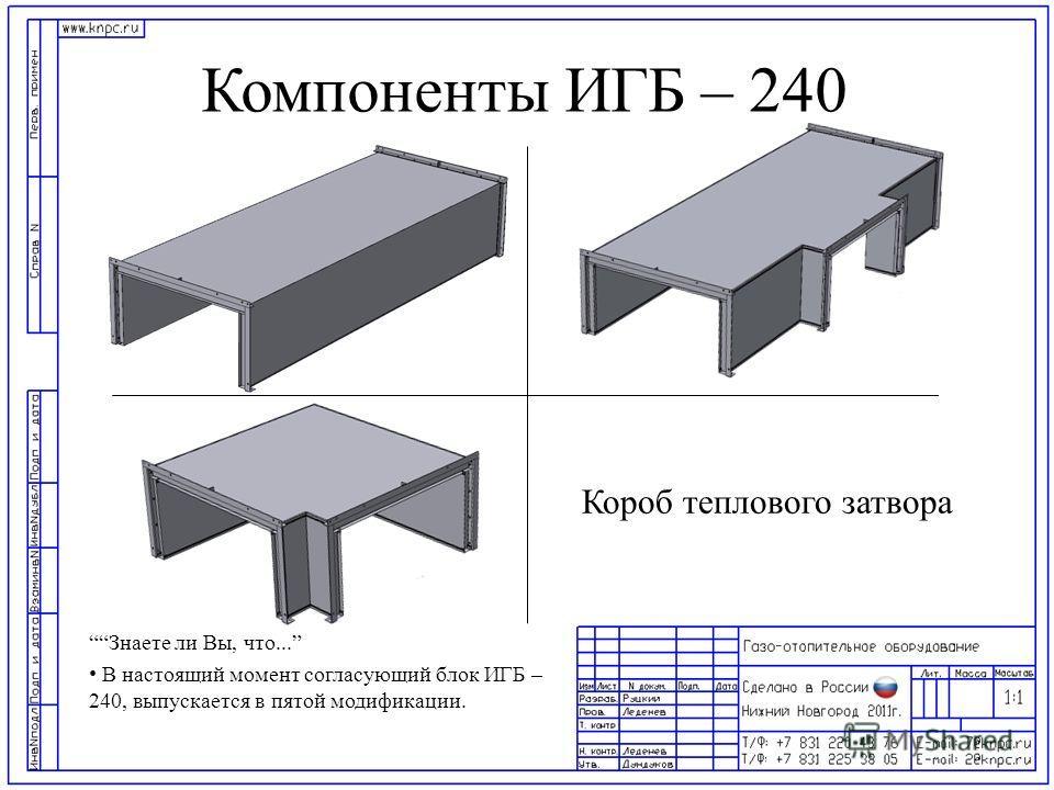 Компоненты ИГБ – 240 Короб теплового затвора Знаете ли Вы, что... В настоящий момент согласующий блок ИГБ – 240, выпускается в пятой модификации.