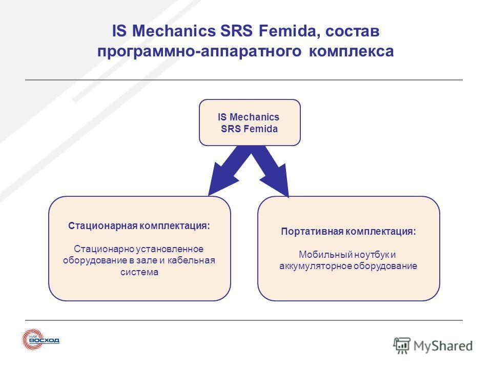 IS Mechanics SRS Femida, состав программно-аппаратного комплекса Стационарная комплектация: Стационарно установленное оборудование в зале и кабельная система Портативная комплектация: Мобильный ноутбук и аккумуляторное оборудование IS Mechanics SRS F