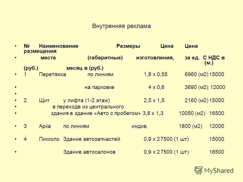 Внутренняя реклама Наименование РазмерыЦена Цена размещения места (габаритные)изготовления,за ед. С НДС в (м.) (руб.) месяц в (руб.) 1Перетяжка по линиям 1,8 х 0,556960 (м2)15000 на парковке 4 х 0,63690 (м2) 12000 2Щиту лифта (1-2 этаж) 2,5 х 1,52160