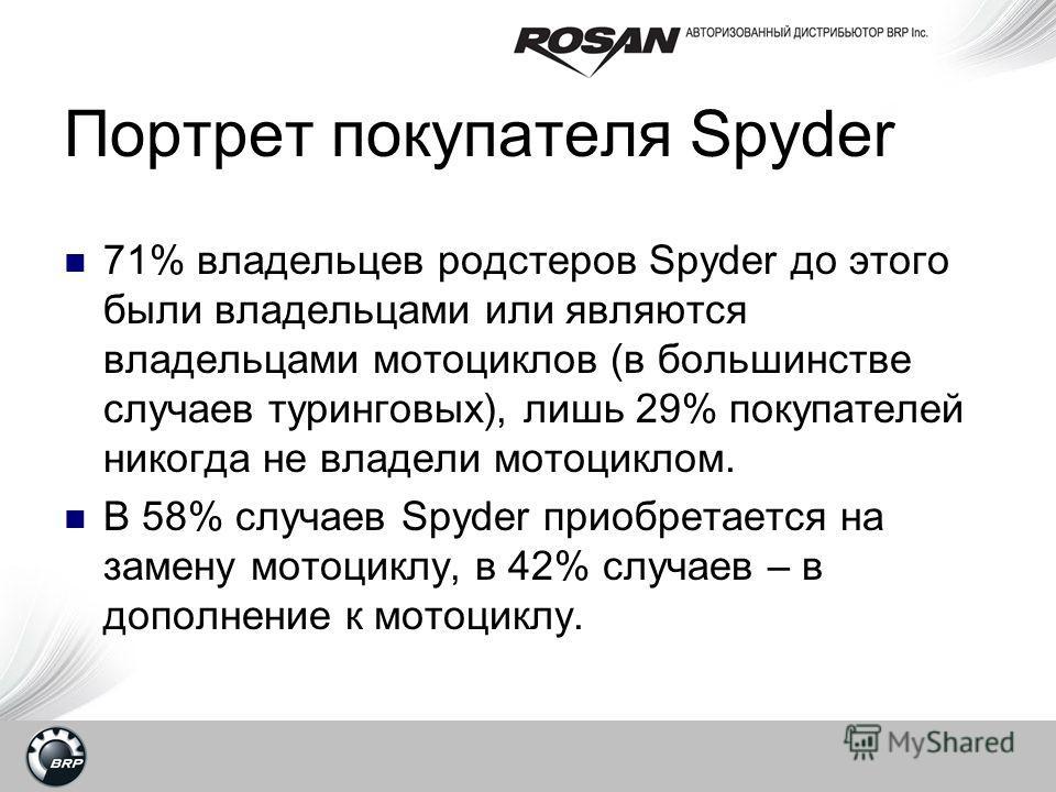 Портрет покупателя Spyder 71% владельцев родстеров Spyder до этого были владельцами или являются владельцами мотоциклов (в большинстве случаев туринговых), лишь 29% покупателей никогда не владели мотоциклом. В 58% случаев Spyder приобретается на заме