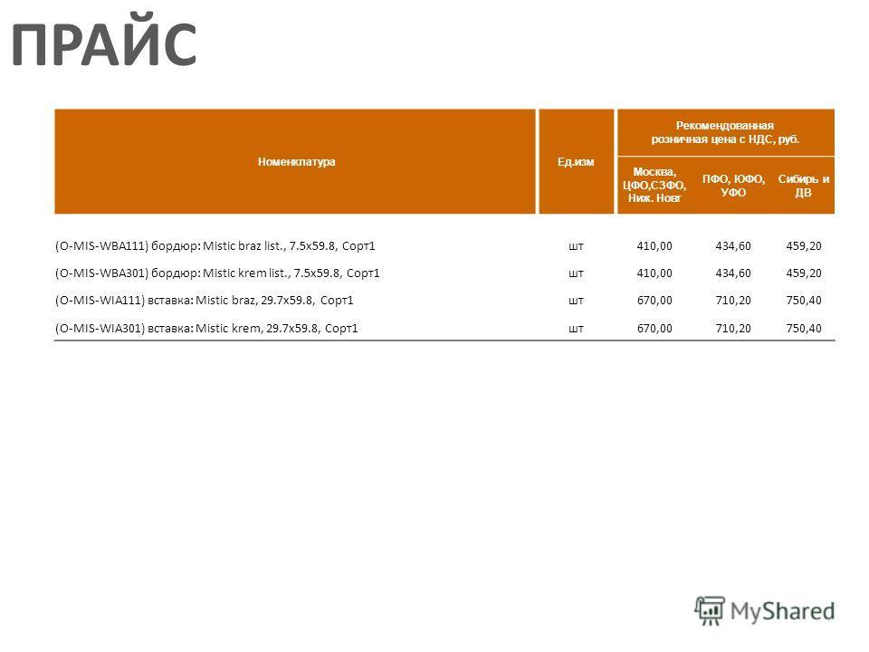 НоменклатураЕд.изм Рекомендованная розничная цена с НДС, руб. Москва, ЦФО,СЗФО, Ниж. Новг ПФО, ЮФО, УФО Сибирь и ДВ (O-MIS-WBA111) бордюр: Mistic braz list., 7.5x59.8, Сорт1шт410,00434,60459,20 (O-MIS-WBA301) бордюр: Mistic krem list., 7.5x59.8, Сорт