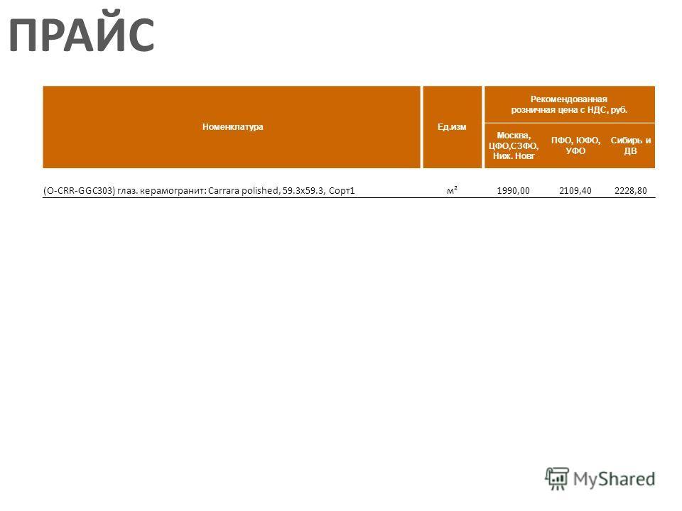 НоменклатураЕд.изм Рекомендованная розничная цена с НДС, руб. Москва, ЦФО,СЗФО, Ниж. Новг ПФО, ЮФО, УФО Сибирь и ДВ (O-CRR-GGC303) глаз. керамогранит: Carrara polished, 59.3x59.3, Сорт1м²1990,002109,402228,80