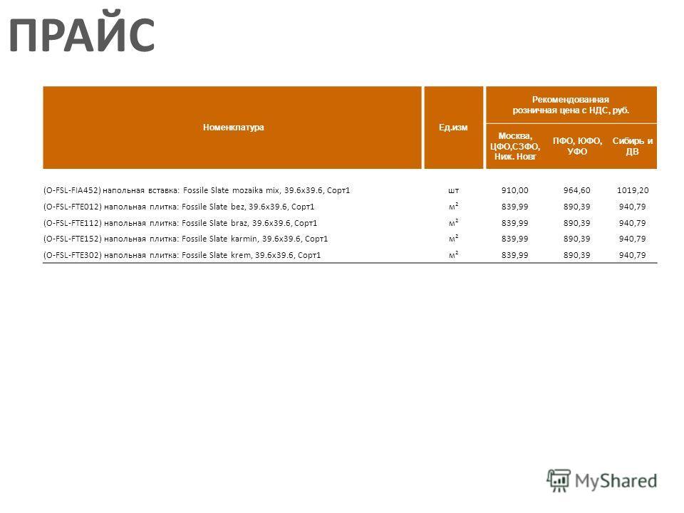 НоменклатураЕд.изм Рекомендованная розничная цена с НДС, руб. Москва, ЦФО,СЗФО, Ниж. Новг ПФО, ЮФО, УФО Сибирь и ДВ (O-FSL-FIA452) напольная вставка: Fossile Slate mozaika mix, 39.6x39.6, Сорт1шт910,00964,601019,20 (O-FSL-FTE012) напольная плитка: Fo