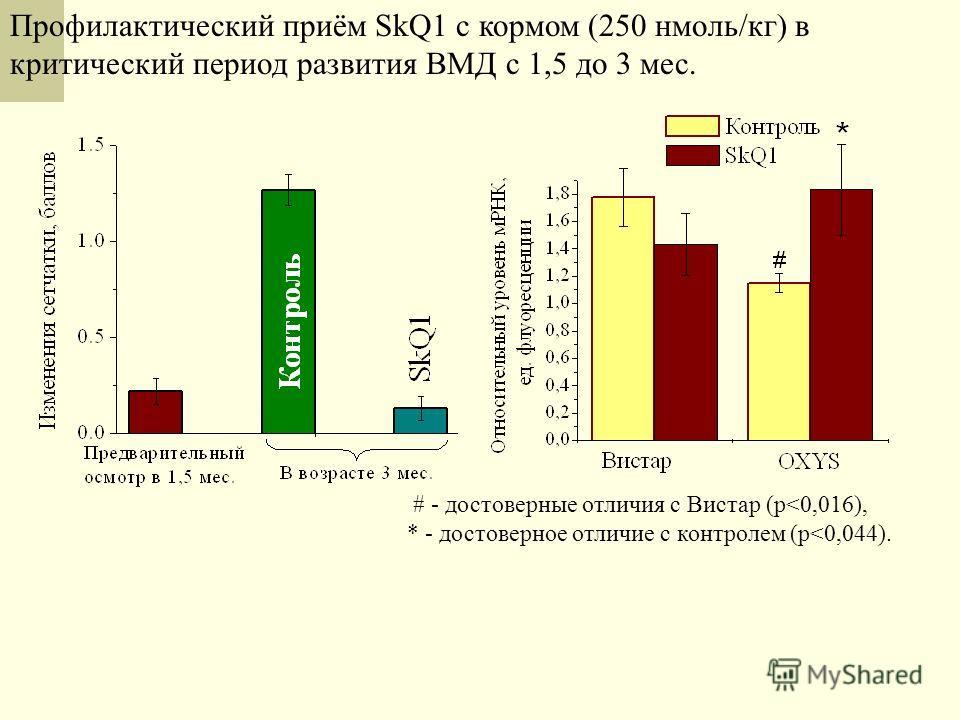 Профилактический приём SkQ1 с кормом (250 нмоль/кг) в критический период развития ВМД с 1,5 до 3 мес. # - достоверные отличия с Вистар (p