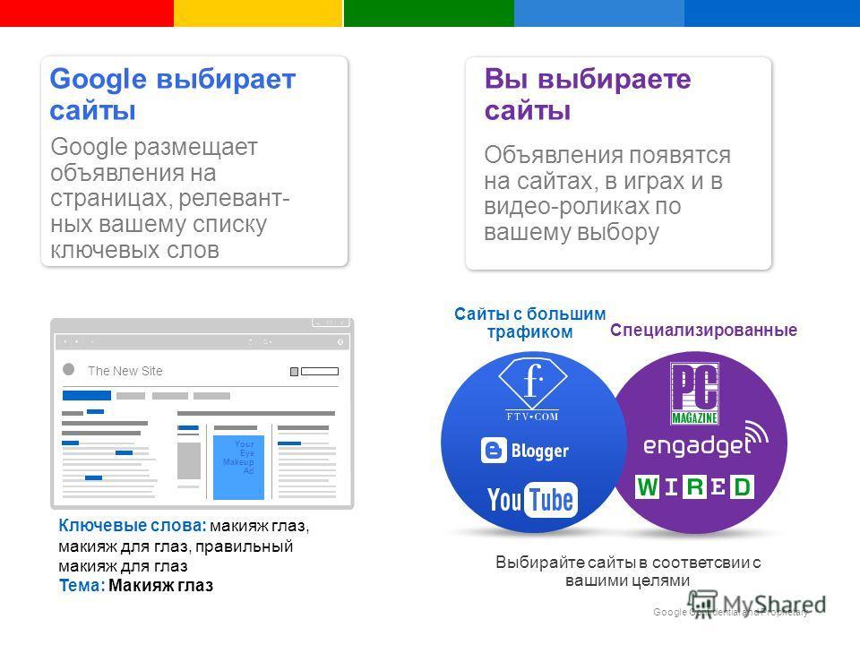 Google Confidential and Proprietary 13 Your Eye Makeup Ad The New Site Google выбирает сайты Google размещает объявления на страницах, релевант- ных вашему списку ключевых слов Ключевые слова: макияж глаз, макияж для глаз, правильный макияж для глаз