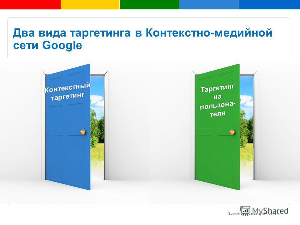 Google Confidential and Proprietary Insert text here Два вида таргетинга в Контекстно-медийной сети Google
