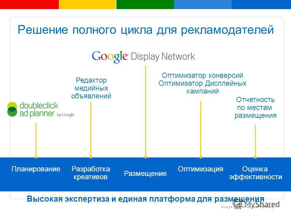 Google Confidential and Proprietary Insert text here Решение полного цикла для рекламодателей Планирование Разработка креативов Размещение ОптимизацияОценка эффективности Редактор медийных объявлений Оптимизатор конверсий Оптимизатор Дисплейных кампа