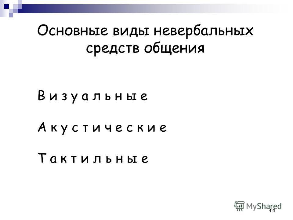 Основные виды невербальных средств общения В и з у а л ь н ы е А к у с т и ч е с к и е Т а к т и л ь н ы е 11
