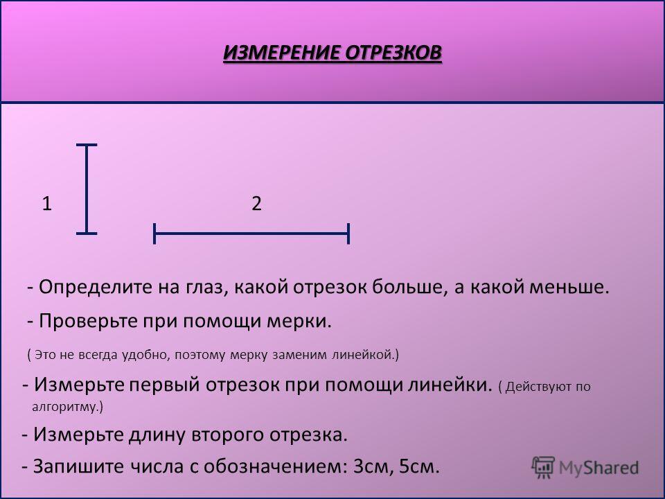 ИЗМЕРЕНИЕ ОТРЕЗКОВ 1 2 - Определите на глаз, какой отрезок больше, а какой меньше. - Проверьте при помощи мерки. ( Это не всегда удобно, поэтому мерку заменим линейкой.) - Измерьте первый отрезок при помощи линейки. ( Действуют по алгоритму.) - Измер
