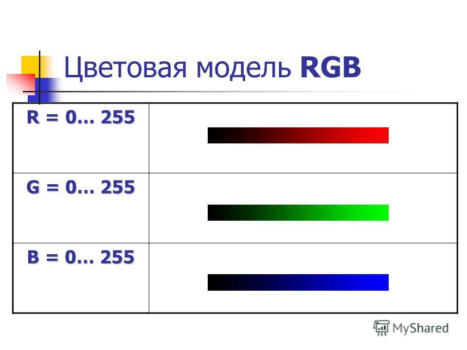 Цветовая модель RGB R = 0… 255 G = 0… 255 B = 0… 255