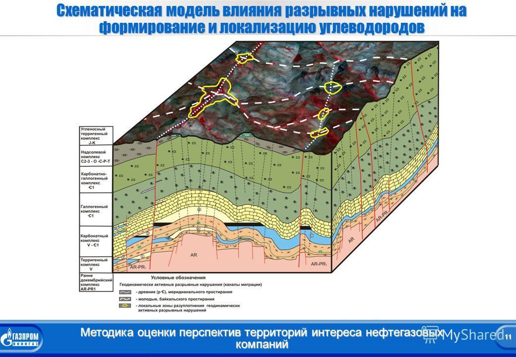 11 Методика оценки перспектив территорий интереса нефтегазовых компаний 11 Схематическая модель влияния разрывных нарушений на формирование и локализацию углеводородов