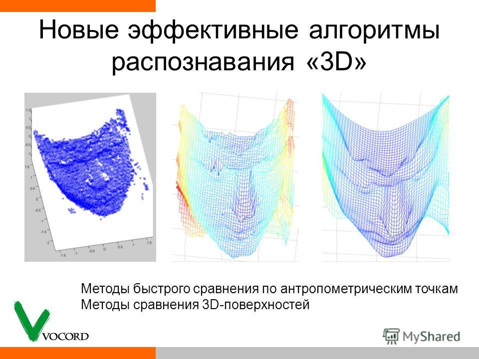 Новые эффективные алгоритмы распознавания «3D» Методы быстрого сравнения по антропометрическим точкам Методы сравнения 3D-поверхностей