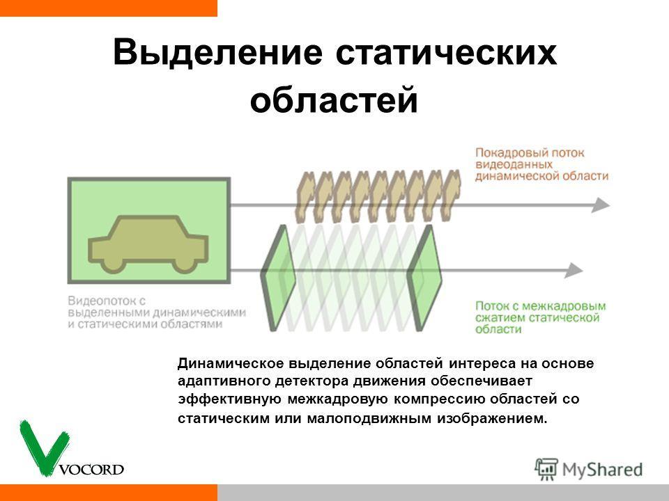 Выделение статических областей Динамическое выделение областей интереса на основе адаптивного детектора движения обеспечивает эффективную межкадровую компрессию областей со статическим или малоподвижным изображением.