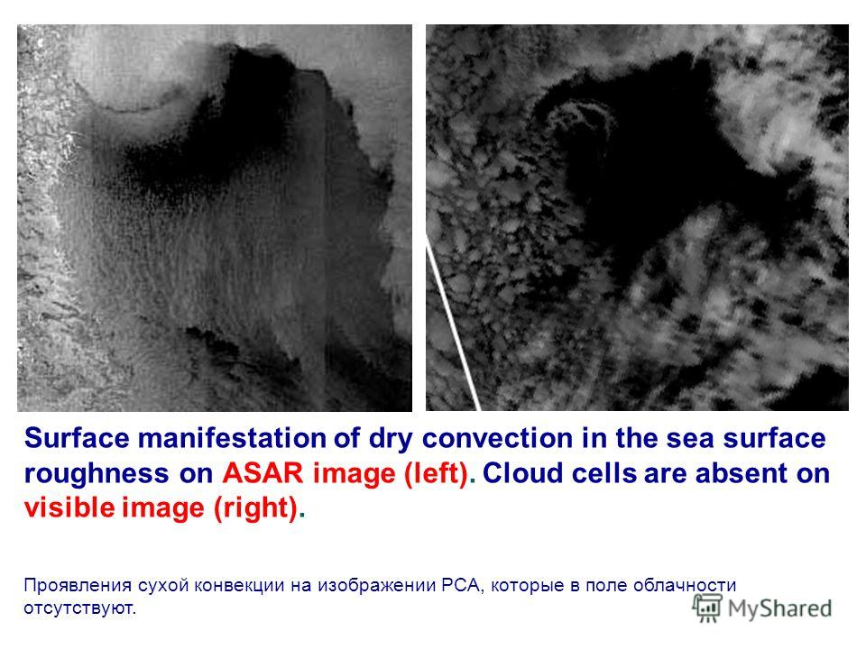 Surface manifestation of dry convection in the sea surface roughness on ASAR image (left). Cloud cells are absent on visible image (right). Проявления сухой конвекции на изображении РСА, которые в поле облачности отсутствуют.