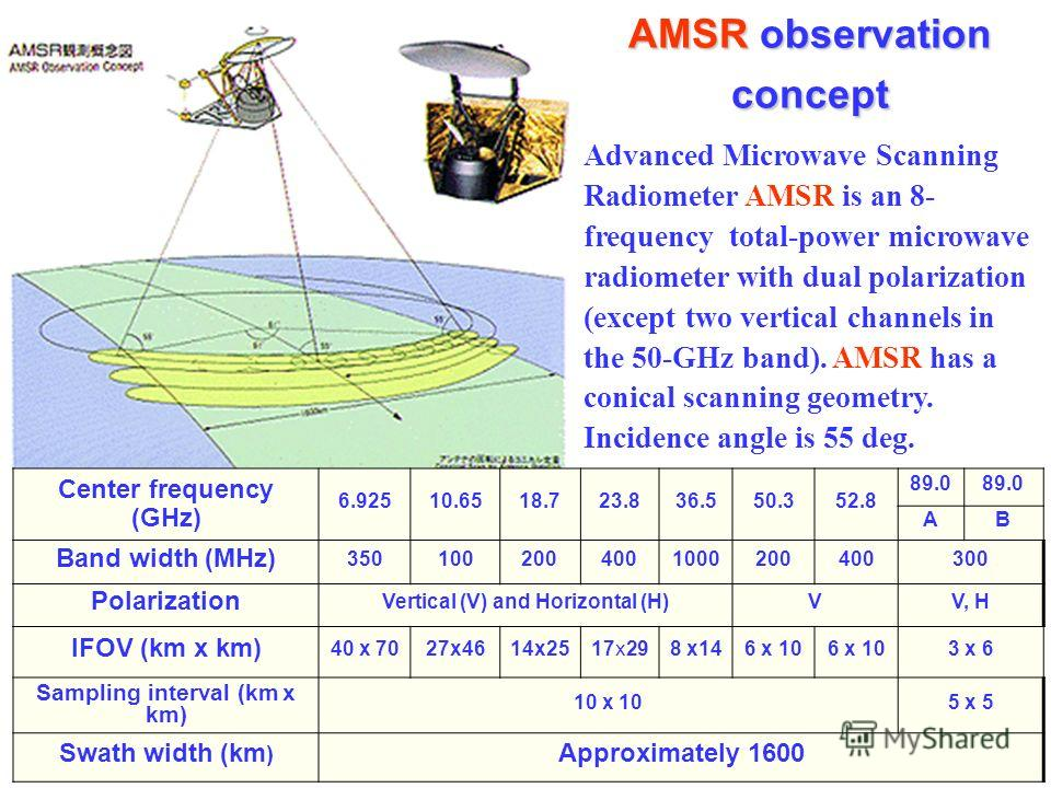 AMSR observation concept Advanced Microwave Scanning Radiometer AMSR is an 8- frequency total-power microwave radiometer with dual polarization (except two vertical channels in the 50-GHz band). AMSR has a conical scanning geometry. Incidence angle i