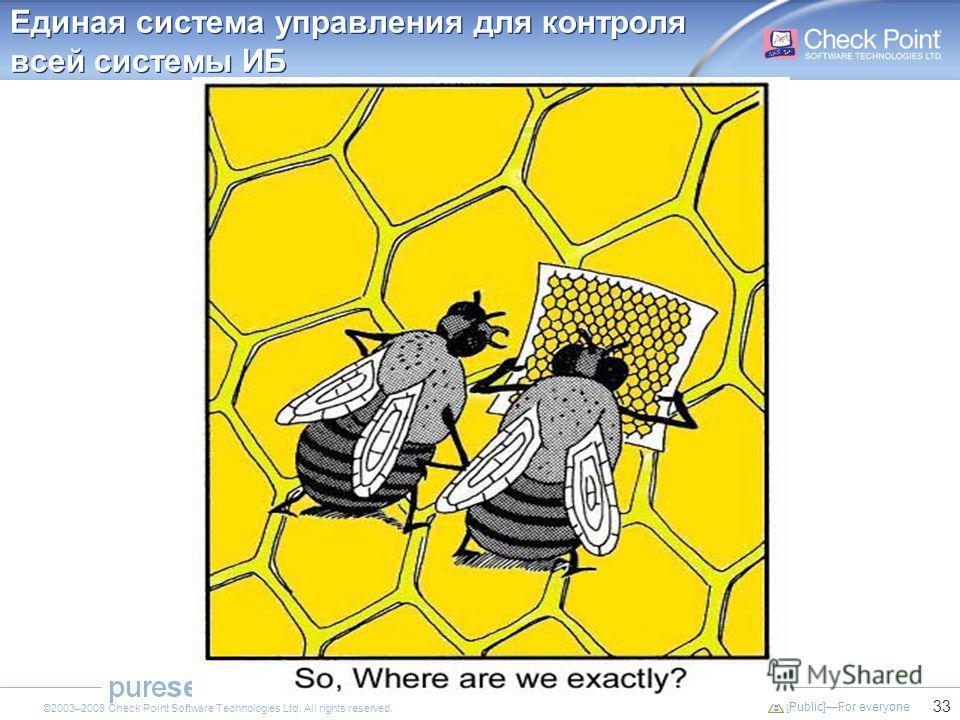 33 [Public]For everyone ©2003–2008 Check Point Software Technologies Ltd. All rights reserved. Единая система управления для контроля всей системы ИБ
