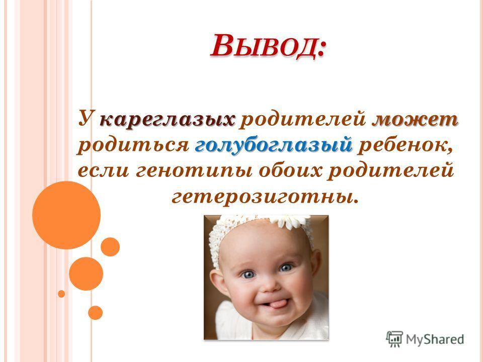 В ЫВОД : кареглазыхможет голубоглазый У кареглазых родителей может родиться голубоглазый ребенок, если генотипы обоих родителей гетерозиготны.
