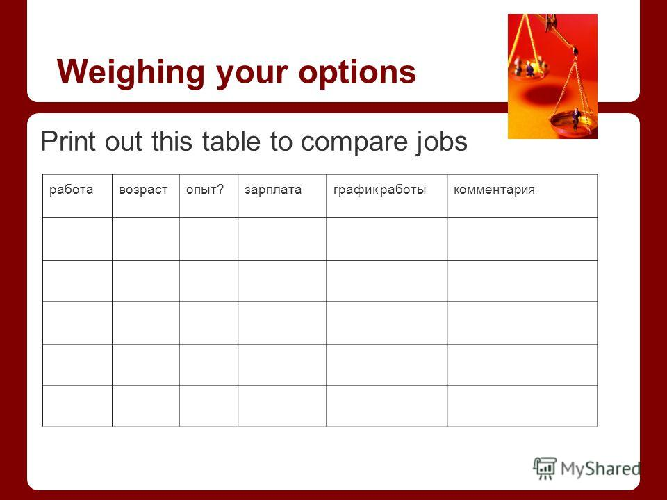Weighing your options работавозрастопыт?зарплатаграфик работыкомментария Print out this table to compare jobs