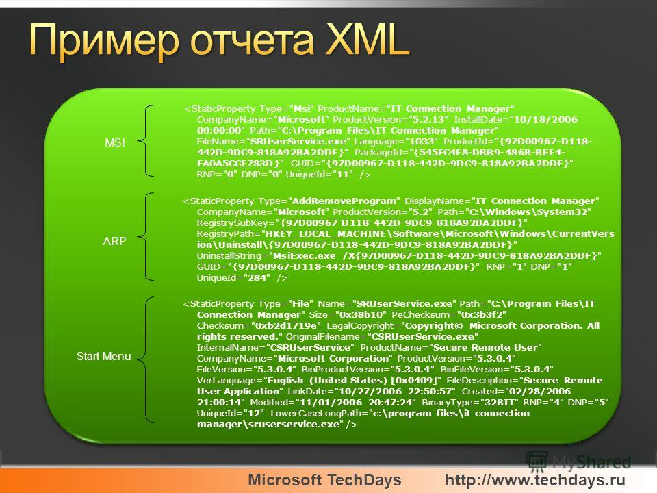 Microsoft TechDayshttp://www.techdays.ru MSI ARP Start Menu