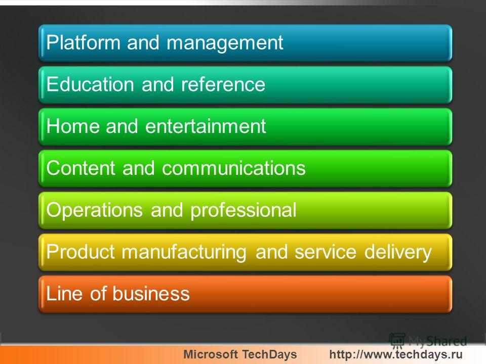 Microsoft TechDayshttp://www.techdays.ru Platform and managementEducation and referenceHome and entertainmentContent and communicationsOperations and professionalProduct manufacturing and service deliveryLine of business