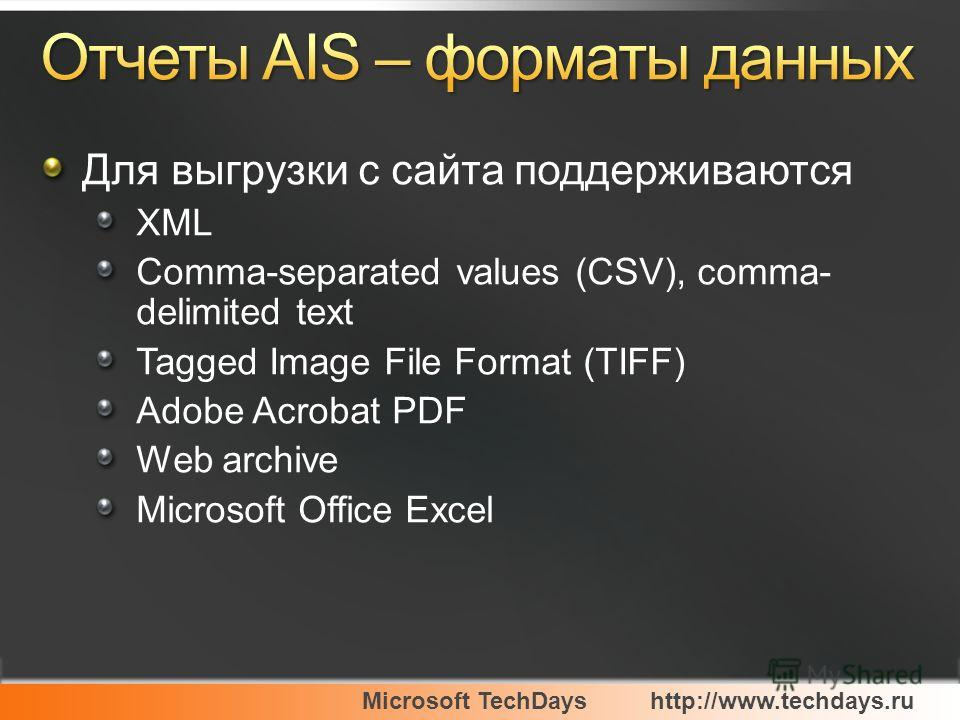 Microsoft TechDayshttp://www.techdays.ru Для выгрузки с сайта поддерживаются XML Comma-separated values (CSV), comma- delimited text Tagged Image File Format (TIFF) Adobe Acrobat PDF Web archive Microsoft Office Excel