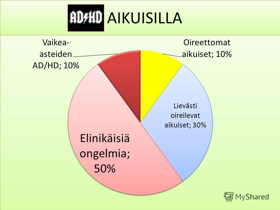 - AIKUISILLA
