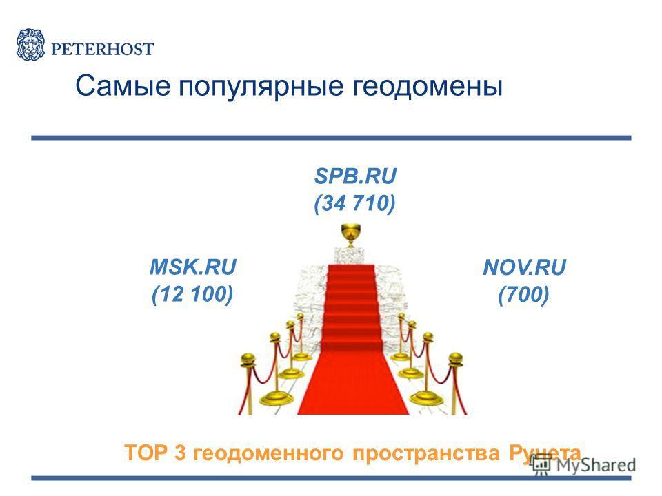 Самые популярные геодомены SPB.RU (34 710) MSK.RU (12 100) NOV.RU (700) TOP 3 геодоменного пространства Рунета