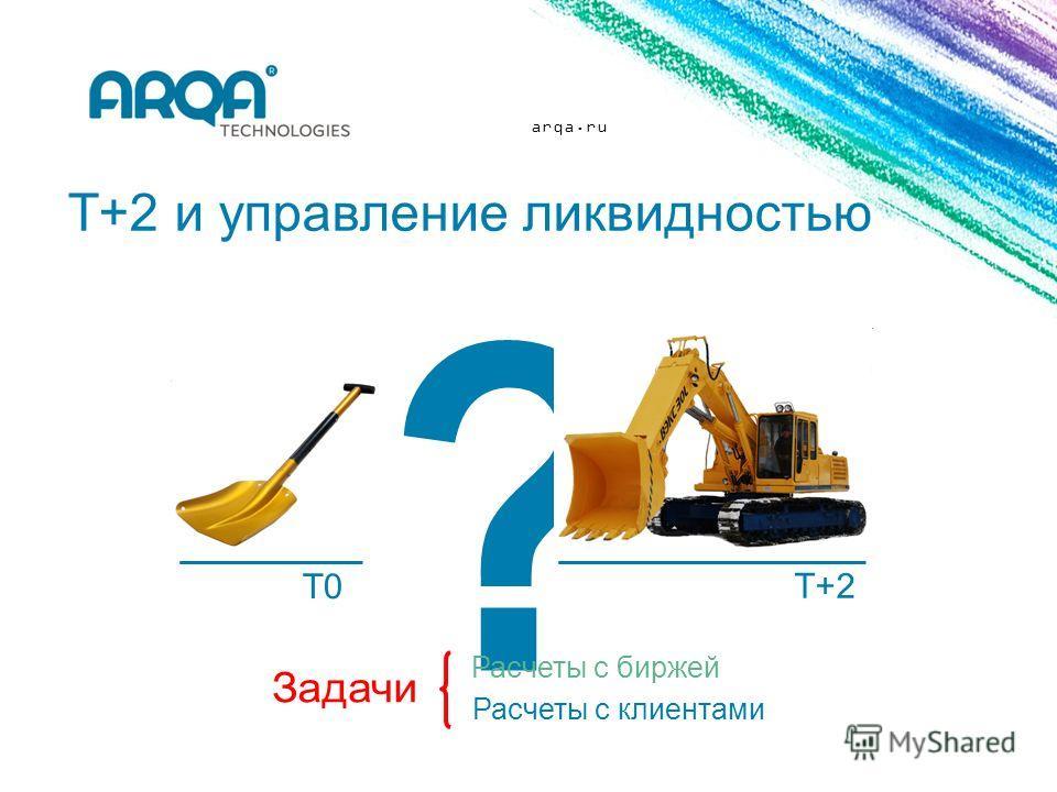 arqa.ru T+2 и управление ликвидностью Расчеты с биржей Расчеты с клиентами T0 T+2