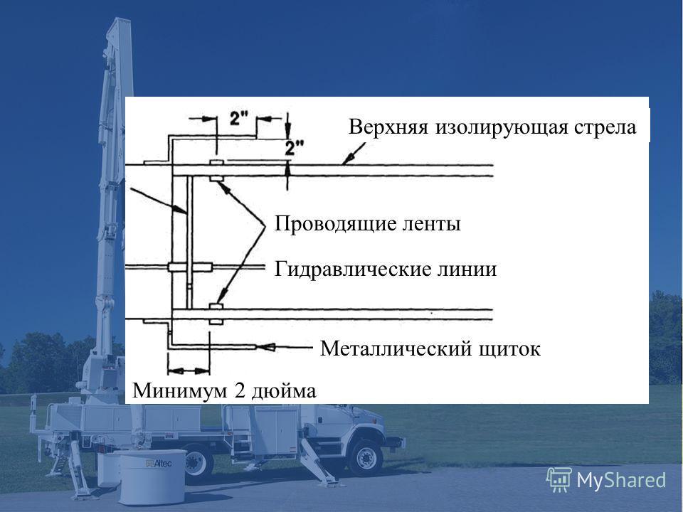 Верхняя изолирующая стрела Проводящие ленты Гидравлические линии Металлический щиток Минимум 2 дюйма