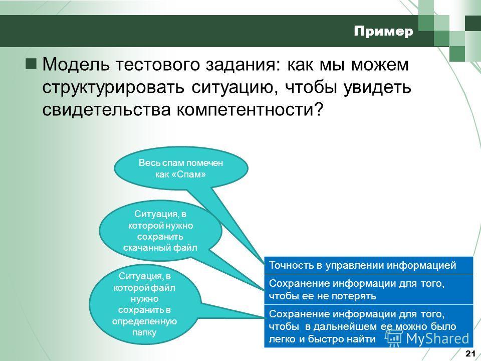 Пример Модель тестового задания: как мы можем структурировать ситуацию, чтобы увидеть свидетельства компетентности? 21 Точность в управлении информацией Сохранение информации для того, чтобы ее не потерять Сохранение информации для того, чтобы в даль